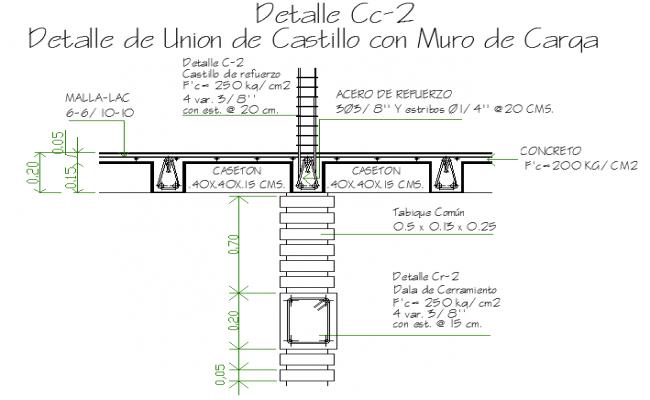 Union castle details
