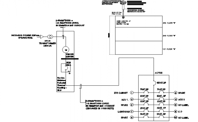 Urban electric tower single line diagram details dwg file