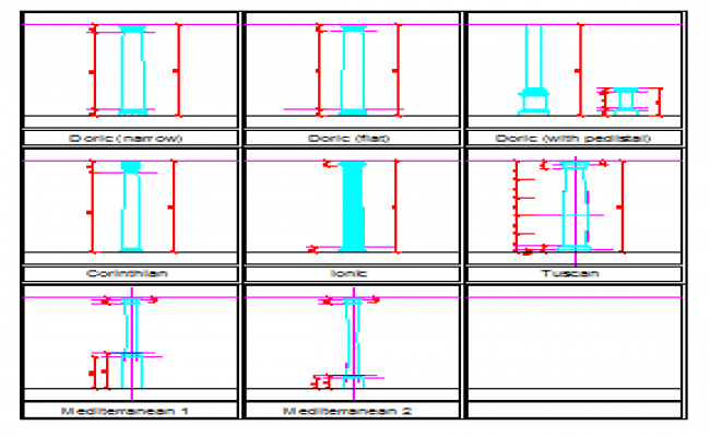 Various types of Columns section design drawing