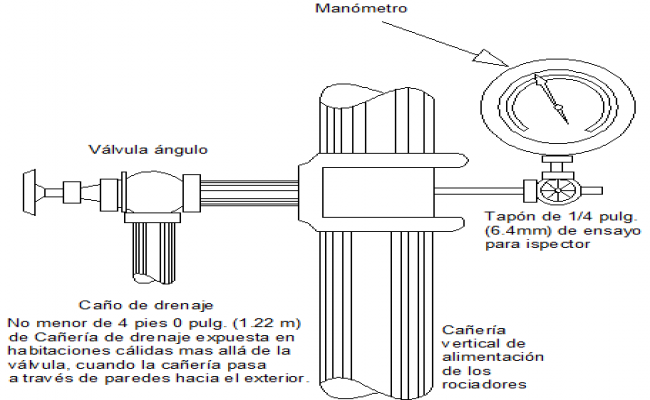 Vertical sprinkler feed pipe details dwg file