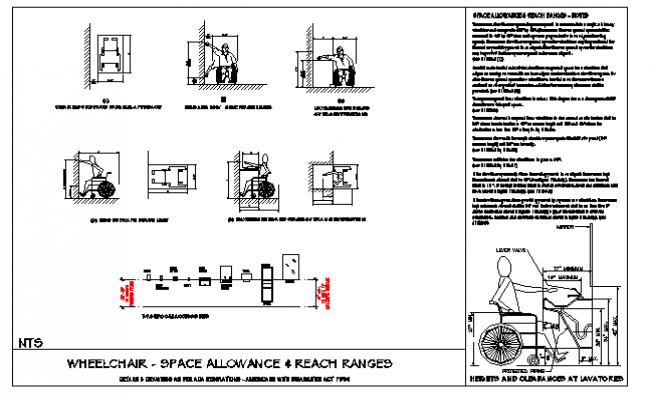 WHEELCHAIR - SPACE ALLOWANCE & REACH RANGES  design drawing