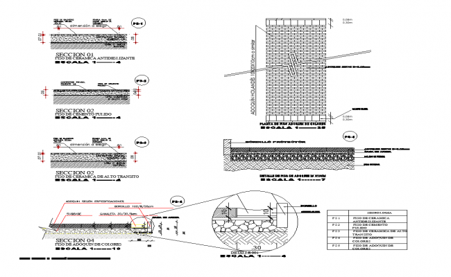 Wall structure detail elevation and section layout dwg file