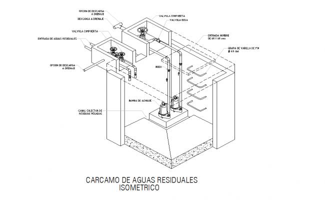 Wastewater Treatment plant design