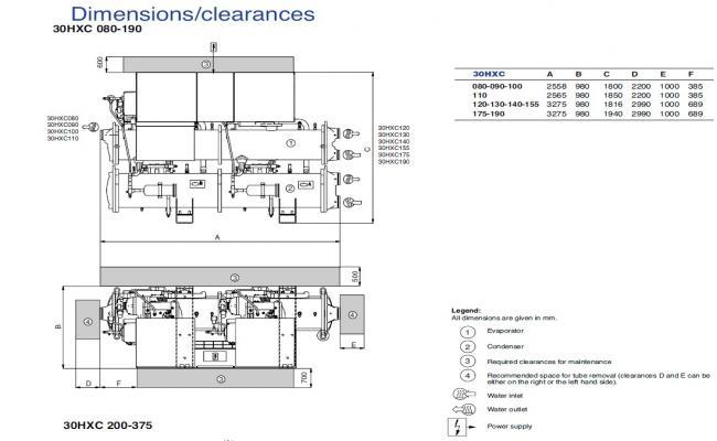Water-Cooled Screw Compressor Liquid Chillers Machine Design
