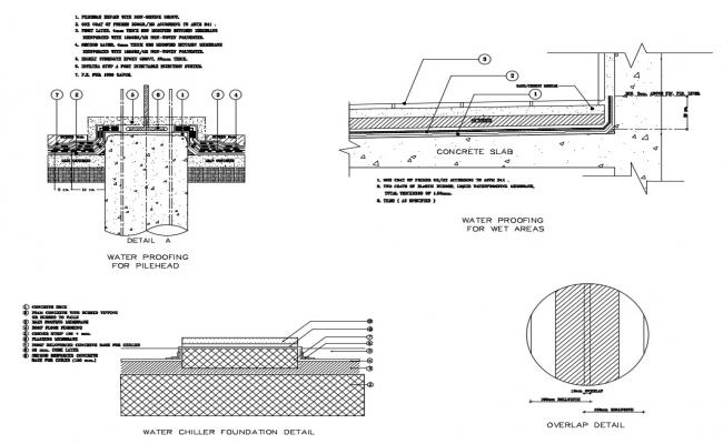 Water chiller foundation and water proofing pile head structure