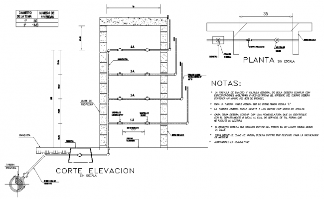 Water distribution pipe line autocad file