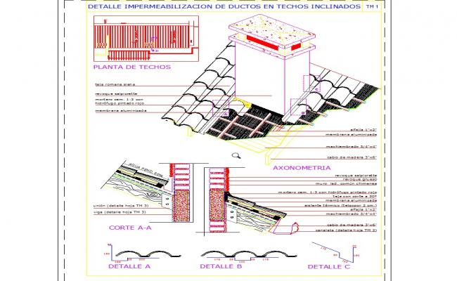 Water proofing of roofs