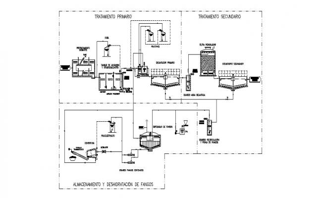 Water treatment plant and storage and dehydration of sludge details dwg file