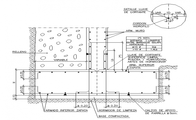 Beam Structure Detail