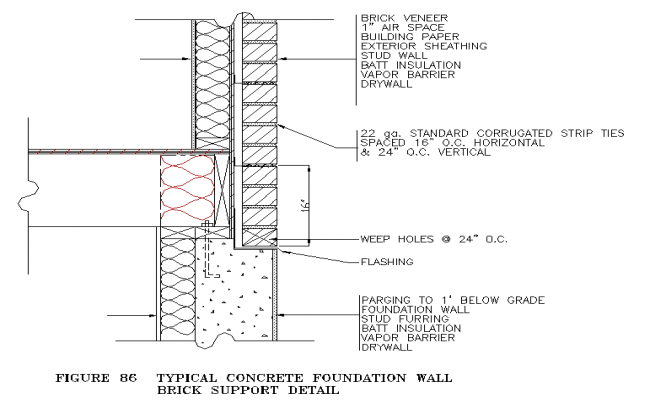 Foundation Wall Detail