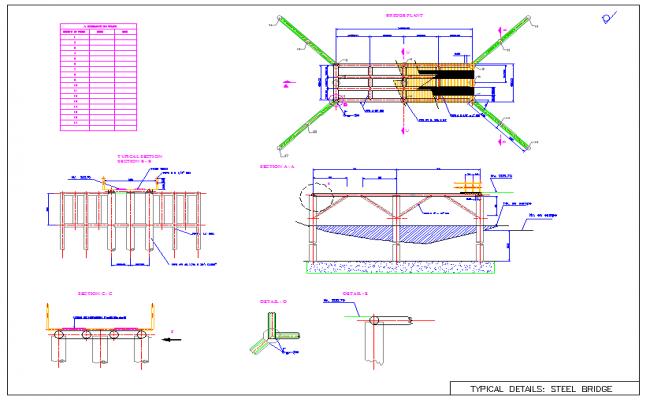 Design Of Bridge