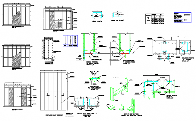 Detail dry wall Design