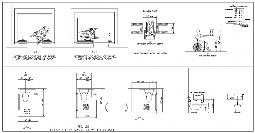 alternate locations of panel with center opening door Block