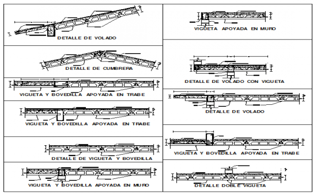 Details of beam and vault