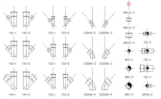 Pipes Block design