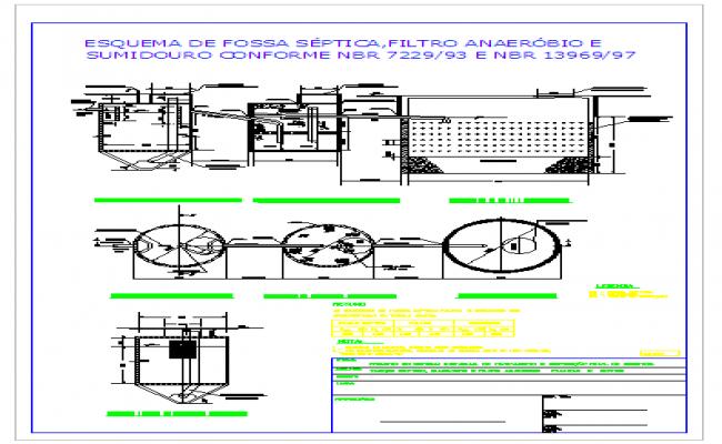 Sanitary Block Design