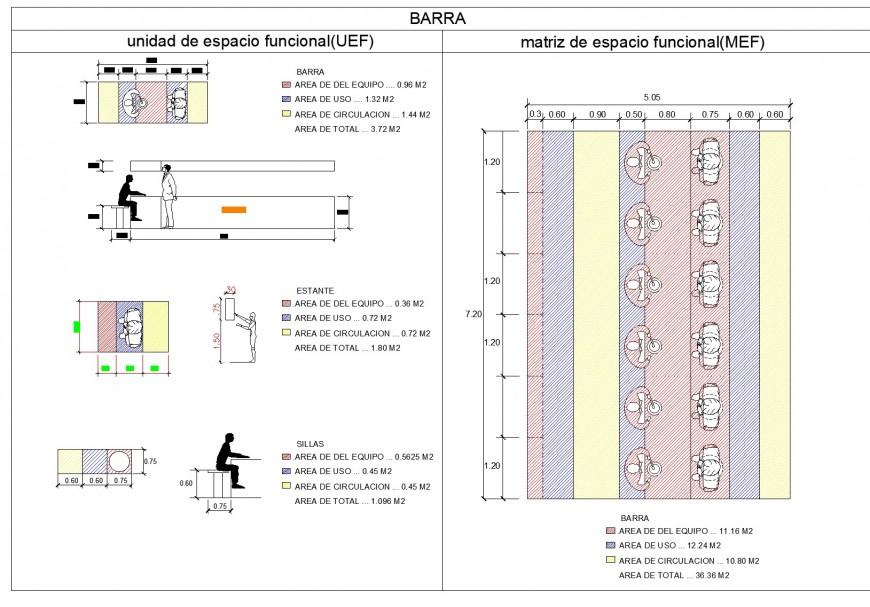 Barra Matrices despairs function autocad file