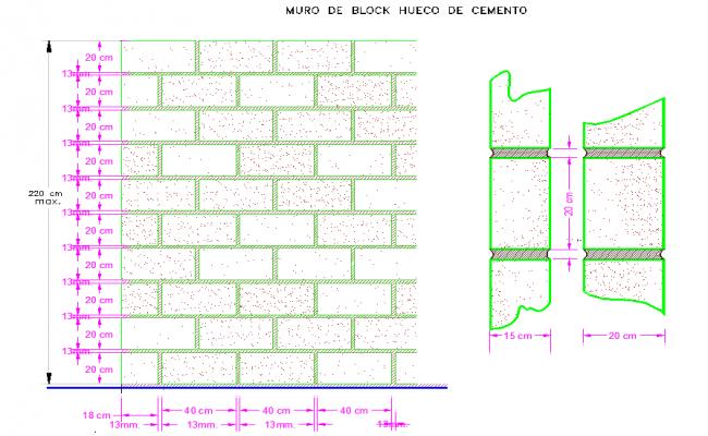block detail of wall