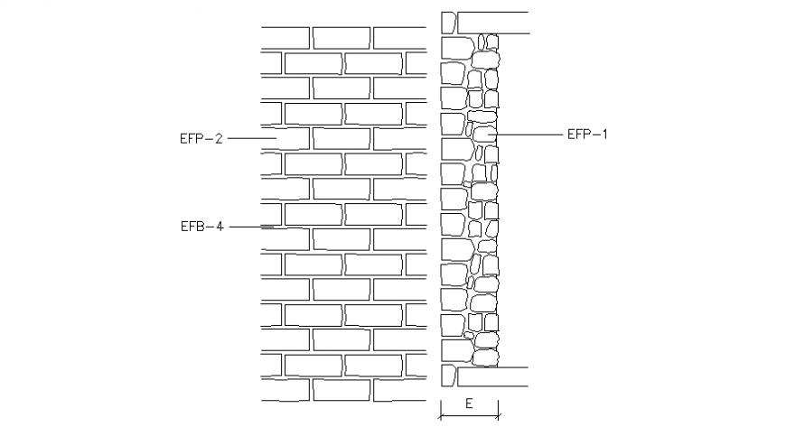 Brick concept detail file