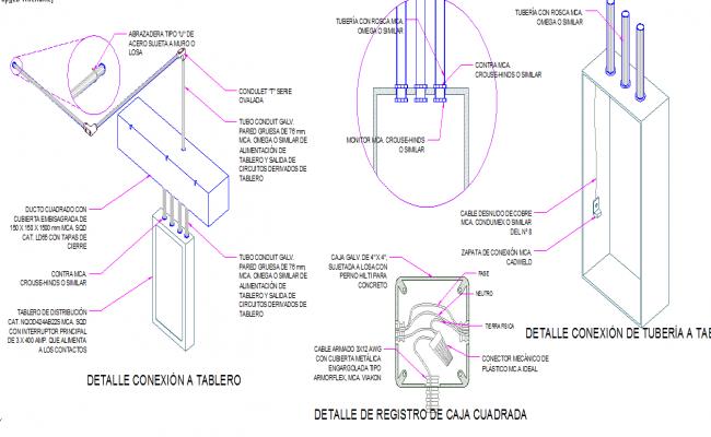 Electric Machine detail