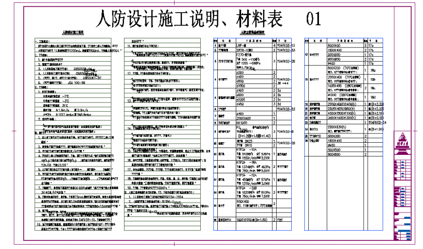 Civil air defense design and construction instructions, material table