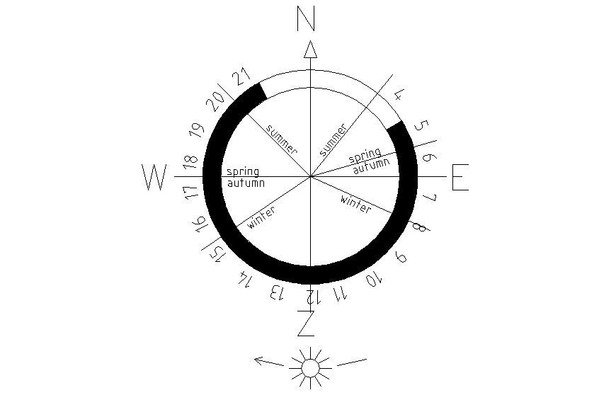Compass direction symbol block cad drawing details dwg file