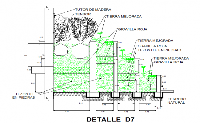 Plantation Details