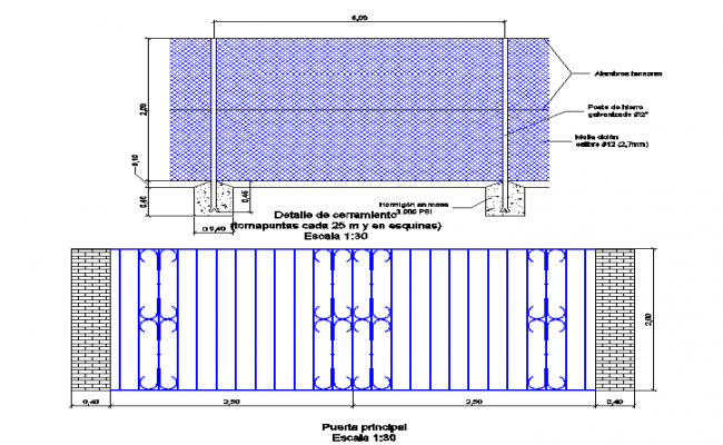 Simple Gate Design