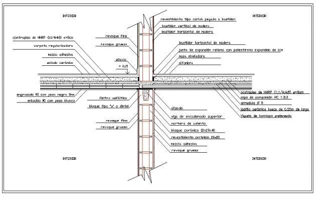 Structure Slab Design