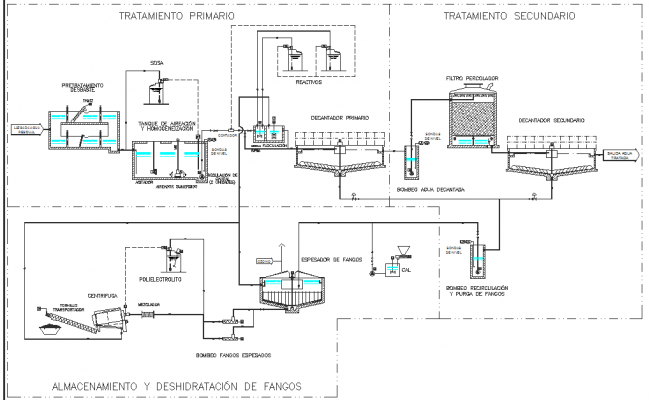 Industrial diagram water filter plan