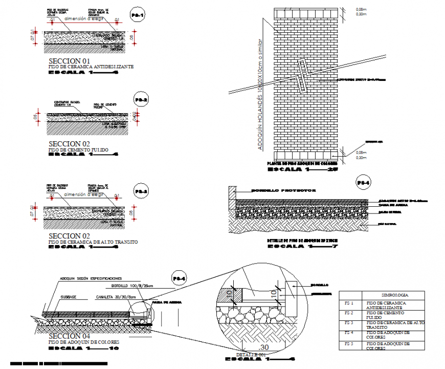 Detail of flats section and brick wall section autocad file