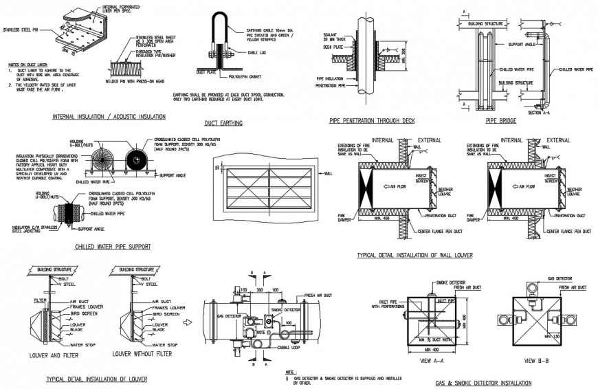 autocad hvac drawings pictures drawing of hvac installation standard details in autocad cadbull  drawing of hvac installation standard