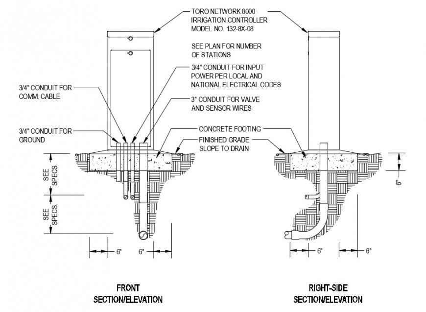 earthing systems section plan