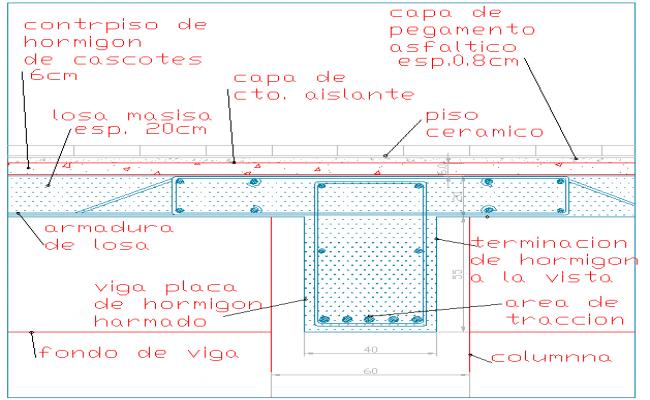 Beam Plate Detail