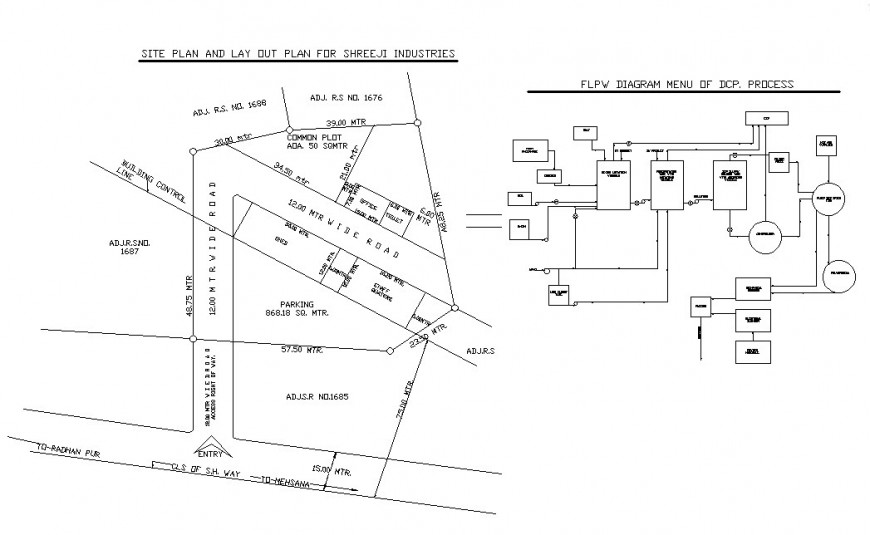 FLPW diagram of menu DCP process and industrial site plan cad drawing details dwg file