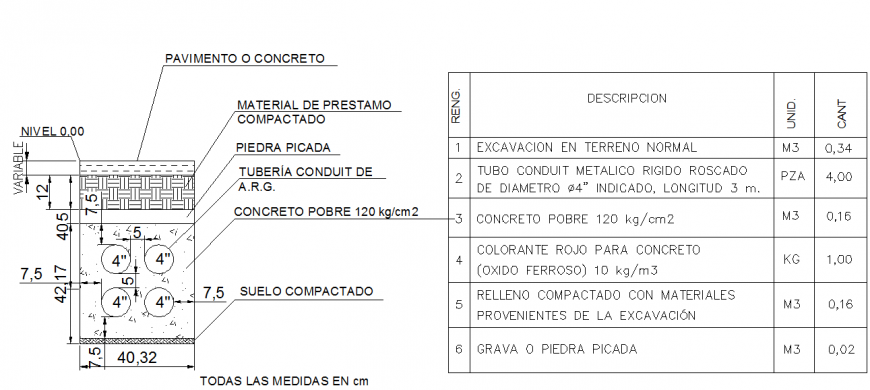 Ground Loan Material Detail drawing file