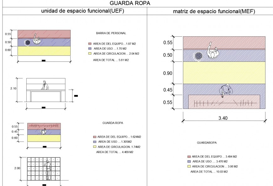 Guardrail plan and elevation autocad file