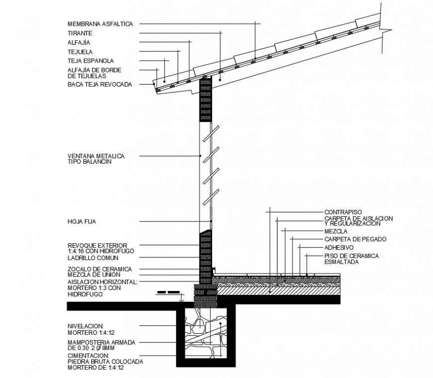 Kitchen wall section and constructive details dwg file