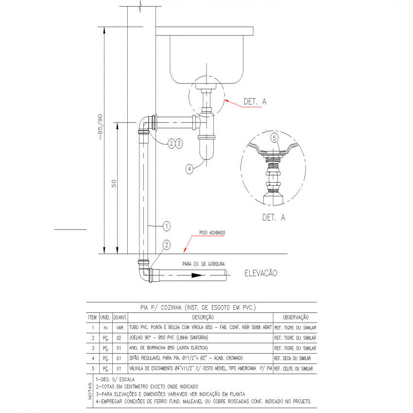Kitchen Dwg File: Creative Sink And Kitchen Blocks Cad Drawing Details Dwg