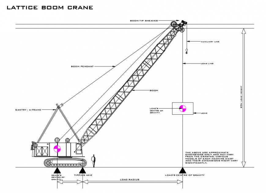 Lattic boom mining crane vehicle side view cad drawing details dwg file