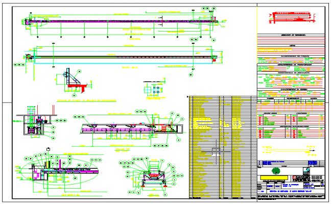 machinery details