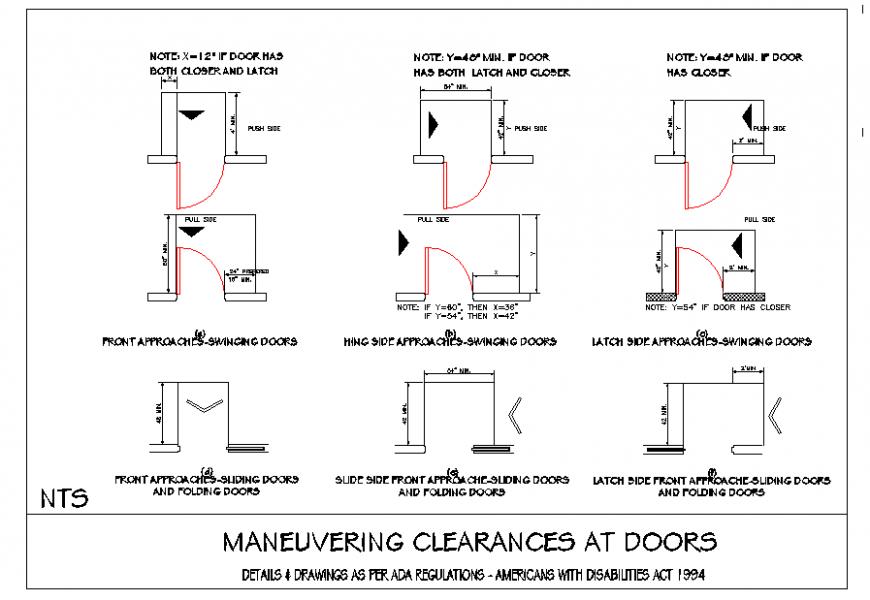 Maneuvering clearances at doors detail