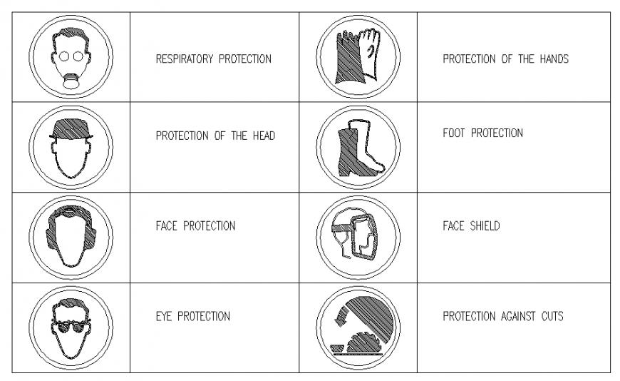 Occupational safety symbols 2 d plan autocad file