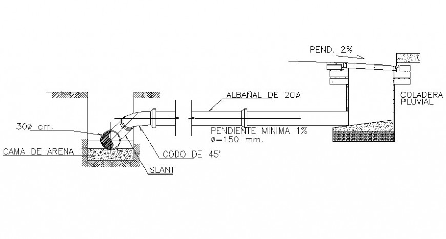 Plumbing units drawings details 2d view autocad software file