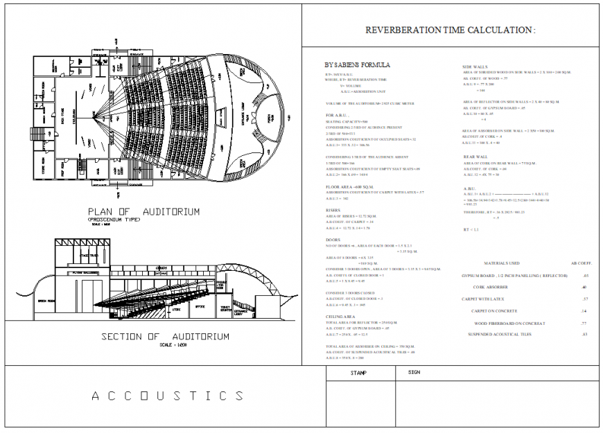 Reverberation calculation and auditorium plan layout file
