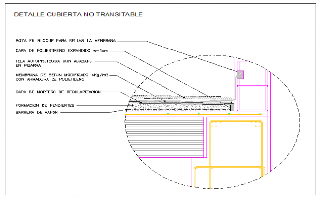 slab section detail dwg,