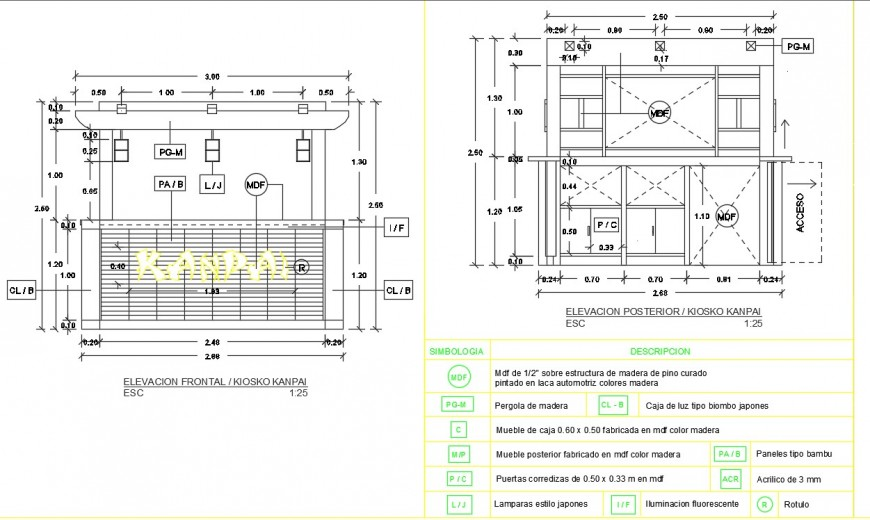 Store furniture block detail 2d view CAD block layout file in dwg format