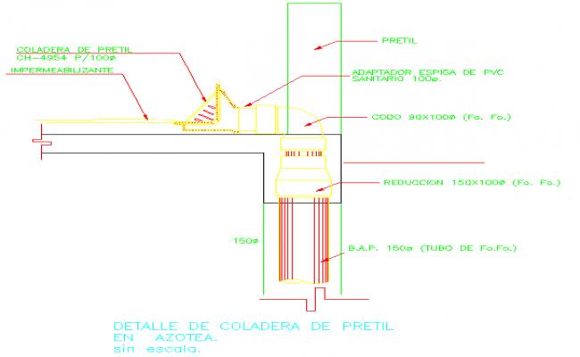 strainer pluvial drainage details