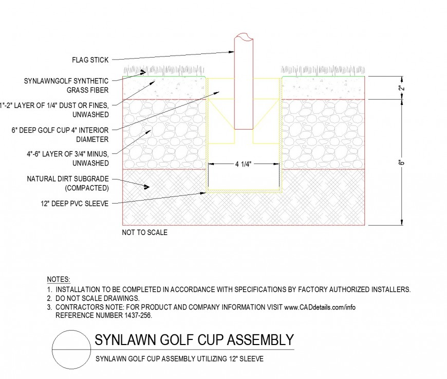 "Synlawn golf cup assembly utilizing 12"" sleeve layout file"