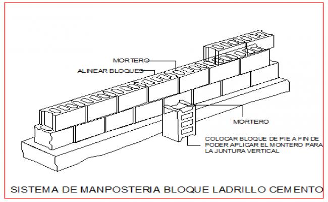 system of brick masonry cement block design drawing